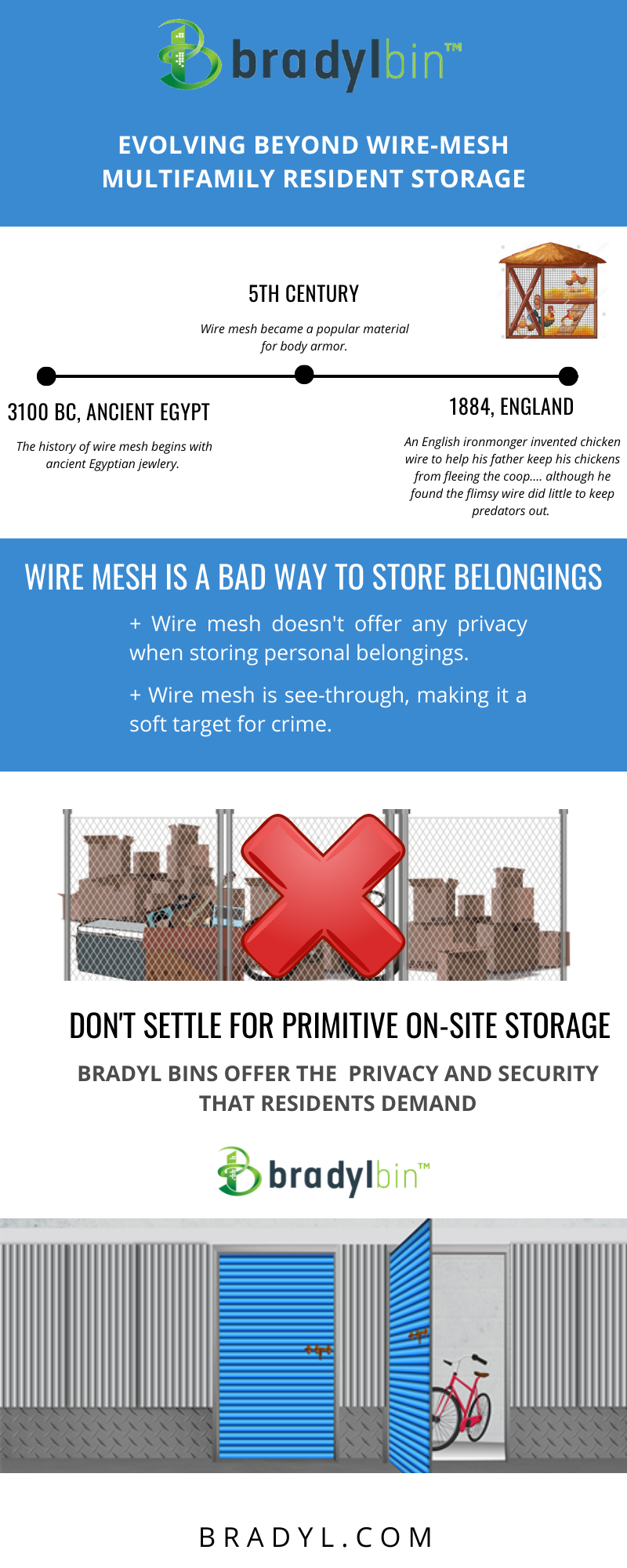 wire mesh storage alternatives